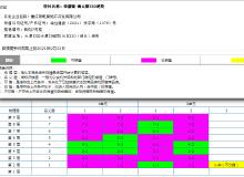 拿证速递|荣盛城观云郡拿证 套内均价约1.2万元/m²